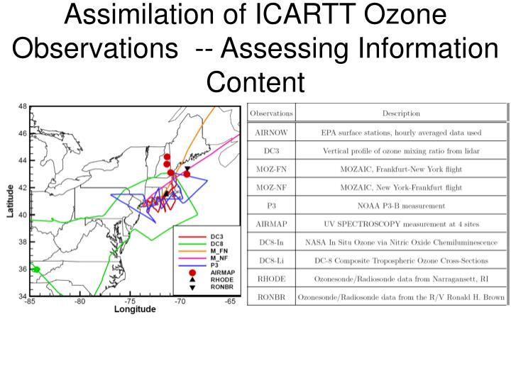 Assimilation of ICARTT Ozone Observations  -- Assessing Information Content