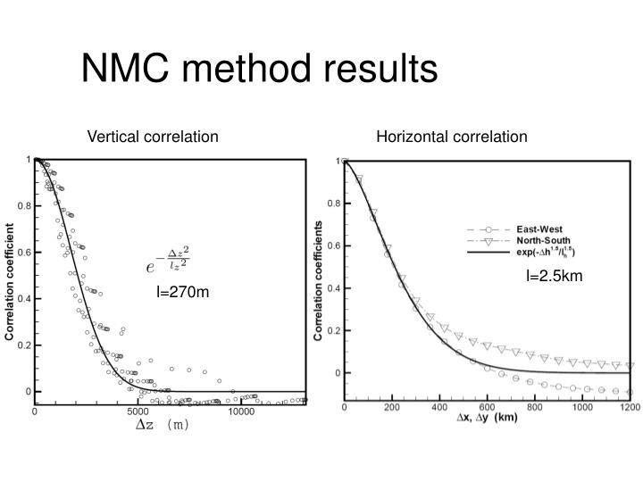NMC method results