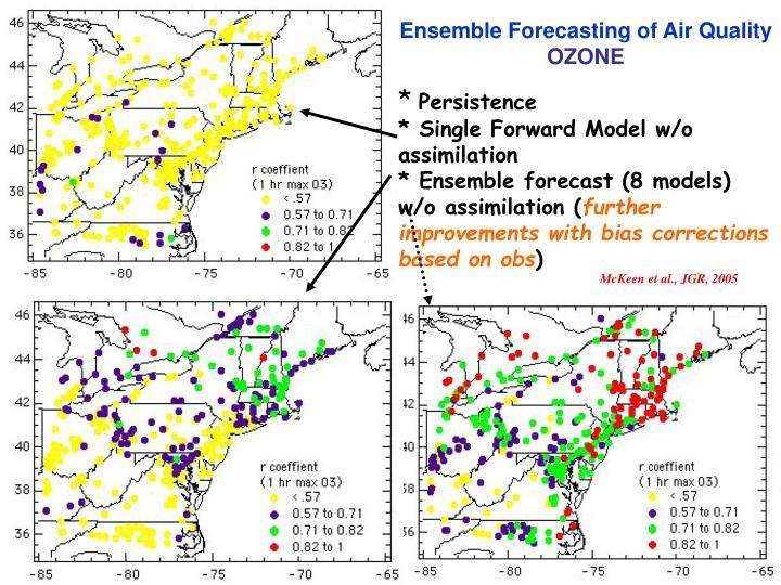 Ensemble Forecasting of Air Quality
