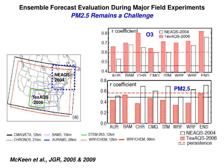 Ensemble Forecast Evaluation During Major Field Experiments