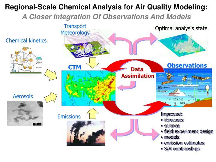 Optimal analysis state