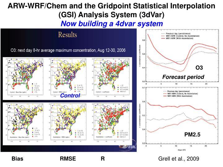 ARW-WRF/Chem and the Gridpoint Statistical Interpolation (GSI) Analysis System (3dVar)