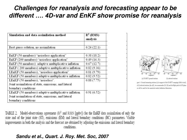 Challenges for reanalysis and forecasting appear to be different …. 4D-var and EnKF show promise for reanalysis