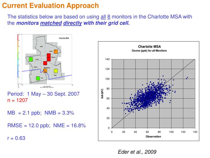 Current Evaluation Approach