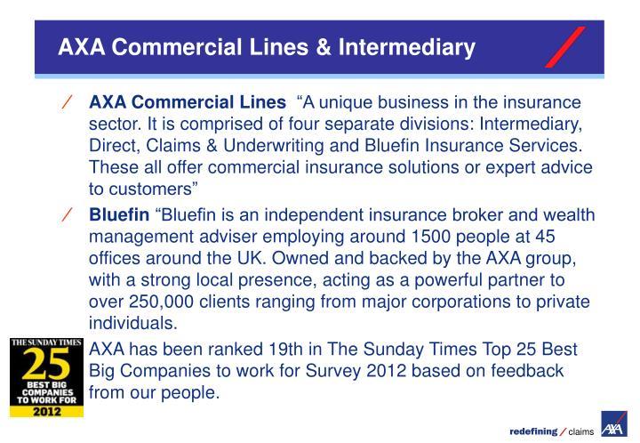 AXA Commercial Lines & Intermediary
