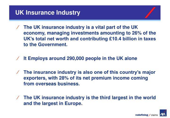 UK Insurance Industry