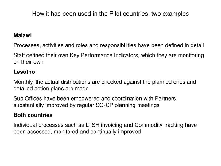 How it has been used in the Pilot countries: two examples