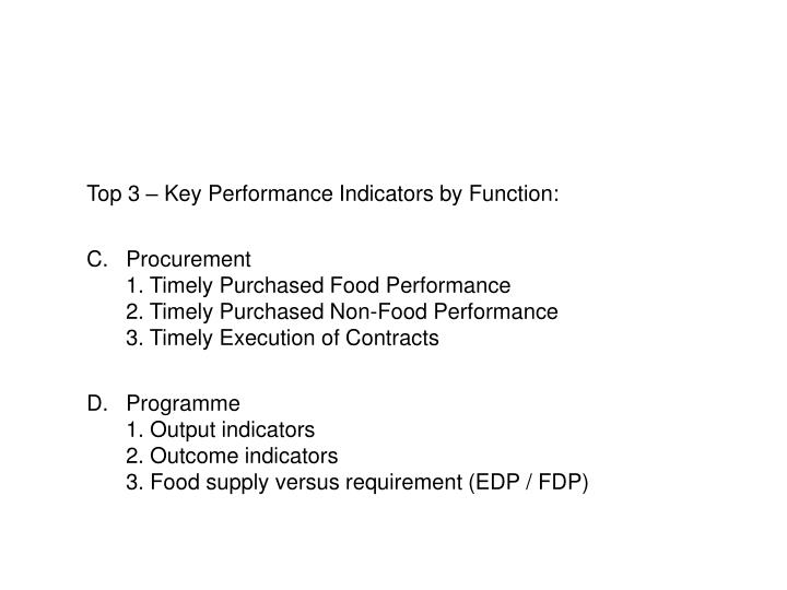 Top 3 – Key Performance Indicators by Function:
