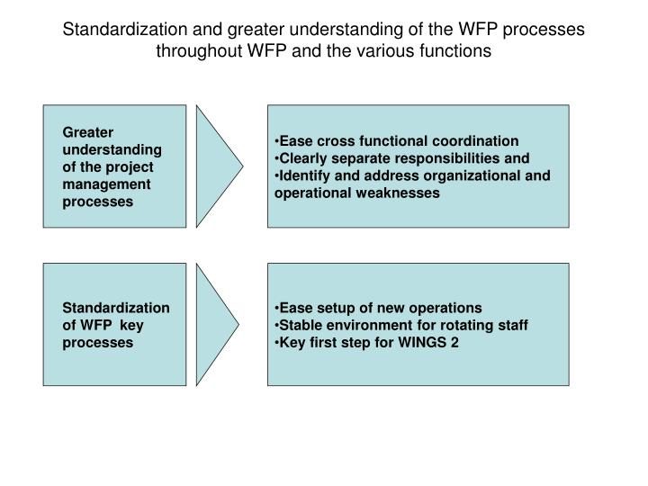 Standardization and greater understanding of the WFP processes throughout WFP and the various functions