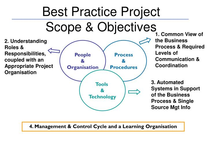 1. Common View of the Business Process & Required Levels of Communication & Coordination