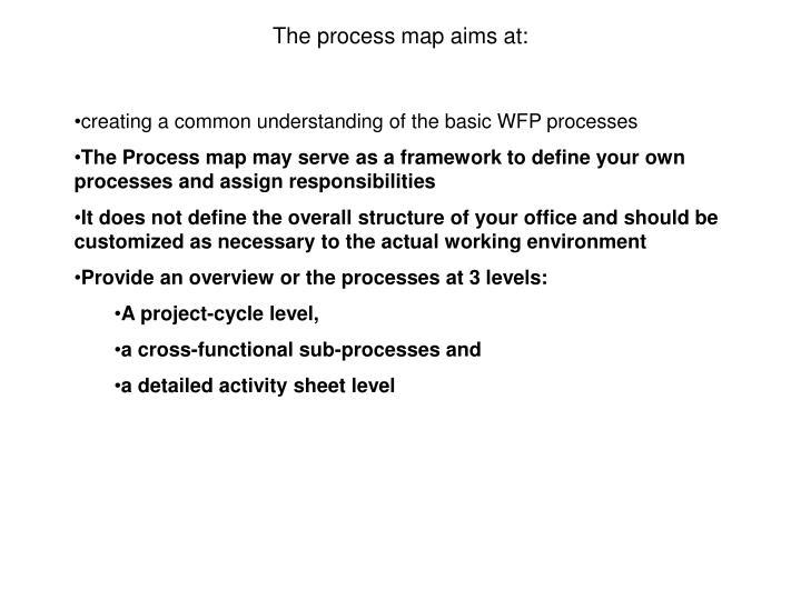 The process map aims at:
