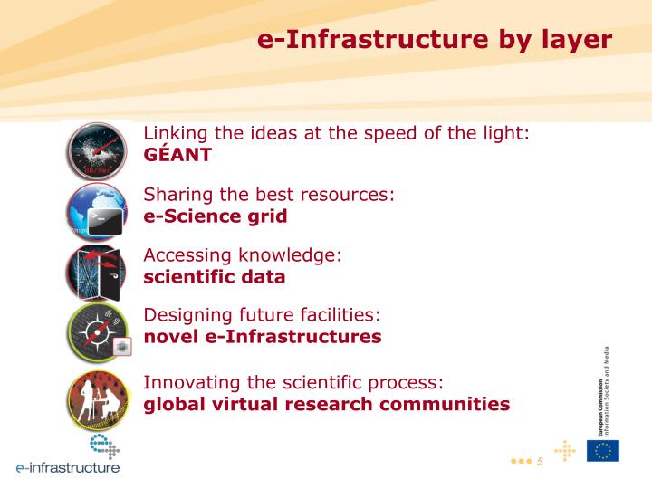 Linking the ideas at the speed of the light: