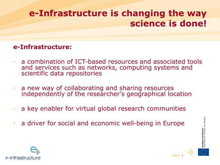 e-Infrastructure: