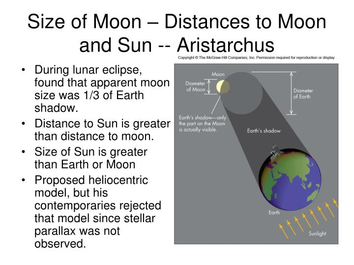 Size of Moon – Distances to Moon and Sun -- Aristarchus