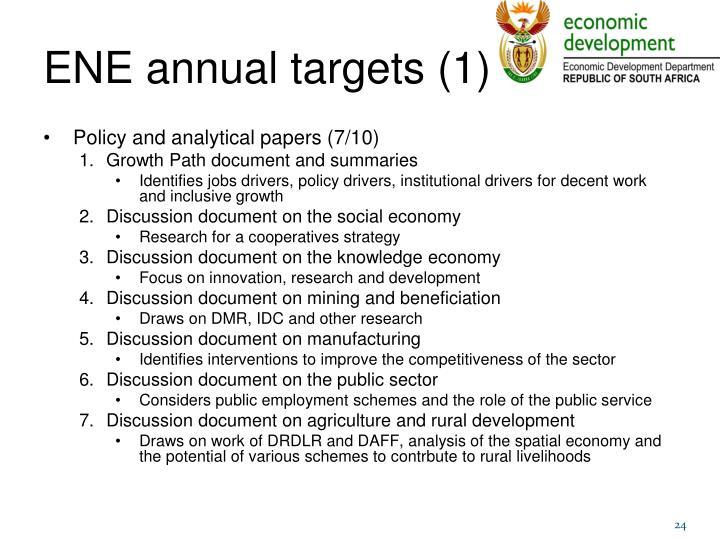 ENE annual targets (1)