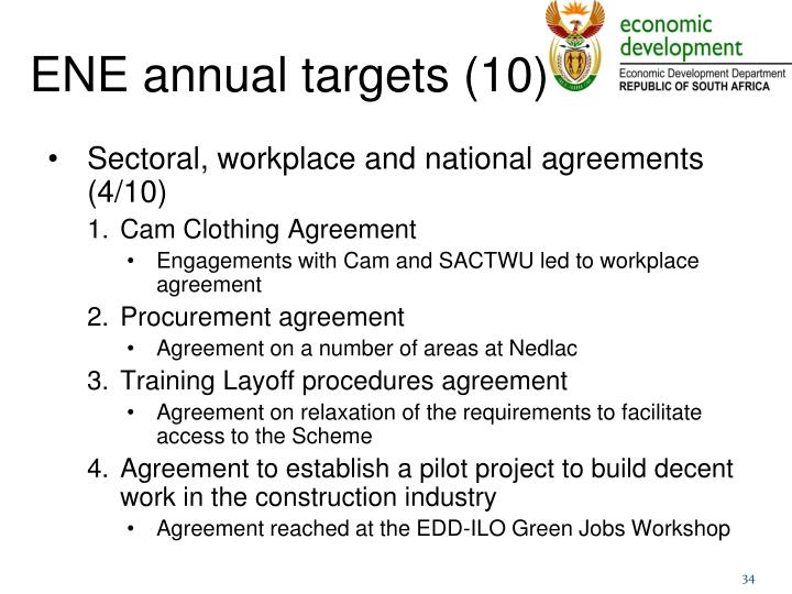 ENE annual targets (10)