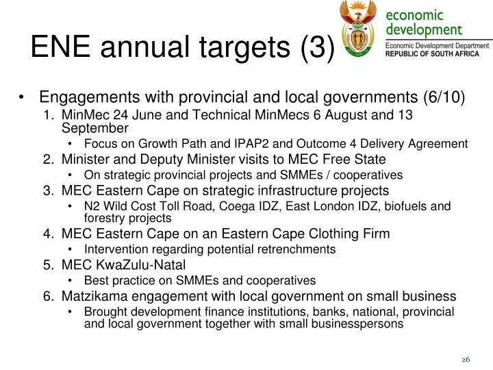 ENE annual targets (3)