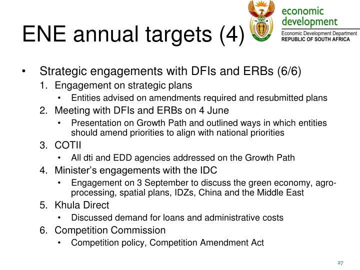 ENE annual targets (4)