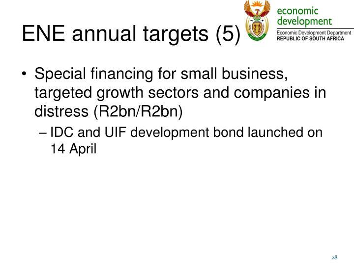 ENE annual targets (5)