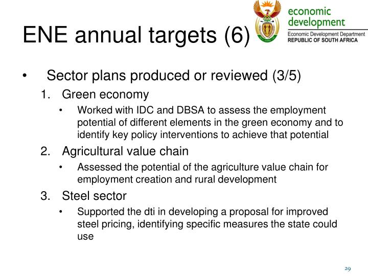ENE annual targets (6)
