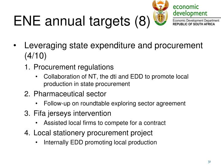 ENE annual targets (8)
