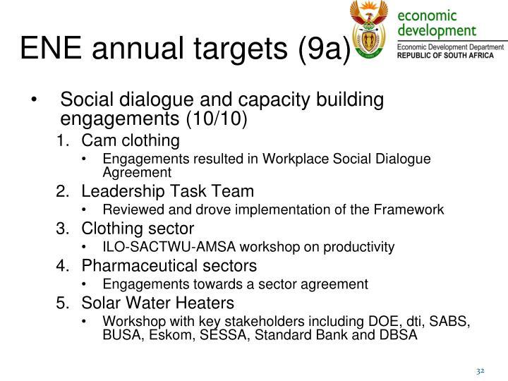 ENE annual targets (9a)