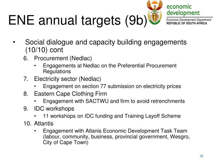 ENE annual targets (9b)