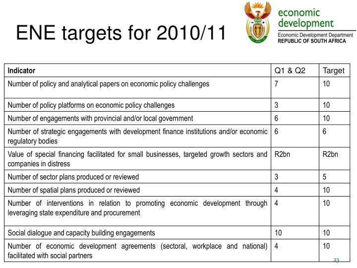 ENE targets for 2010/11