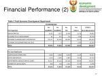 financial performance 2