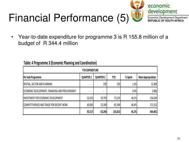 Financial Performance (5)