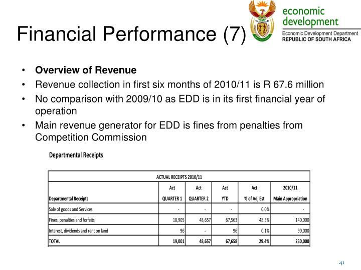 Financial Performance (7)