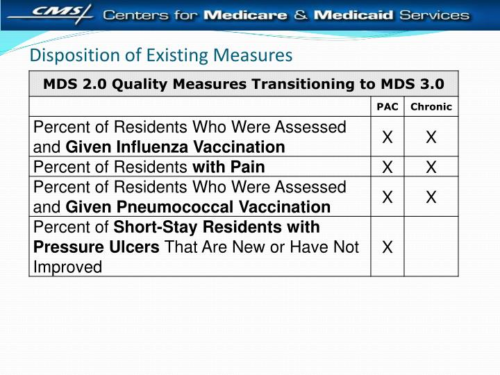 Disposition of Existing Measures