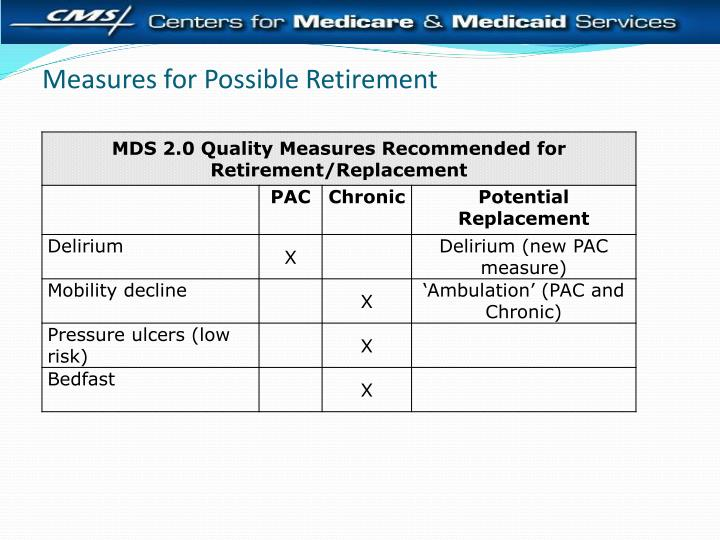 Measures for Possible Retirement