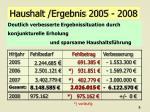 haushalt ergebnis 2005 2008