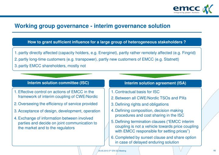 Working group governance - interim governance solution