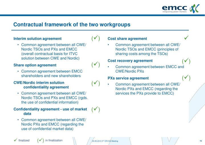 Contractual framework of the two workgroups