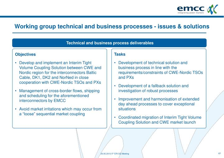 Working group technical and business processes - issues & solutions