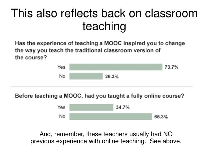 This also reflects back on classroom teaching