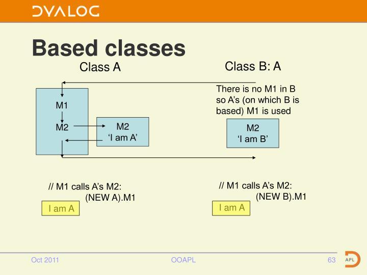 Based classes