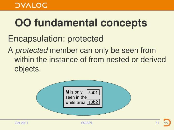 OO fundamental concepts