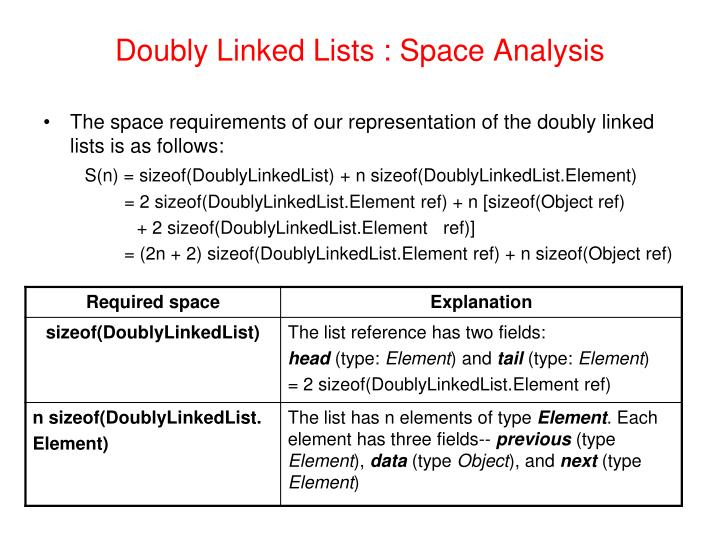 Doubly Linked Lists : Space Analysis