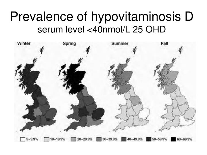 Prevalence of hypovitaminosis D