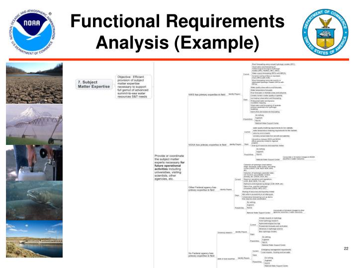 Functional Requirements Analysis (Example)