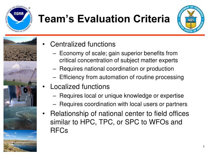 Team's Evaluation Criteria