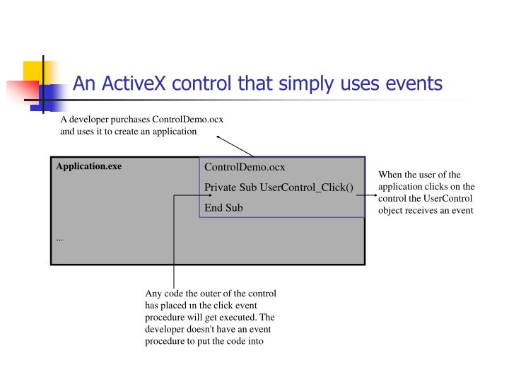An ActiveX control that simply uses events