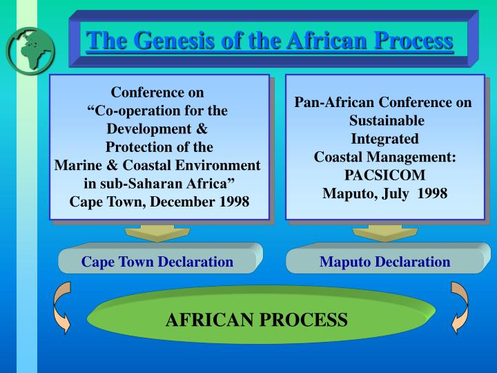 The genesis of the african process