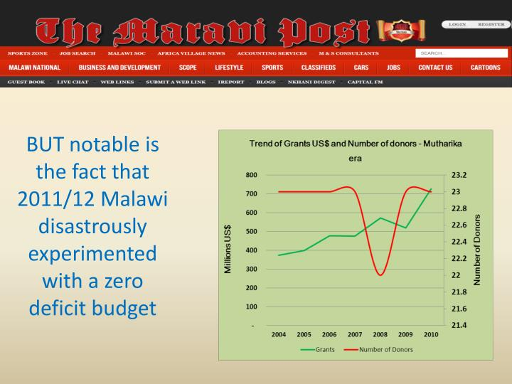 BUT notable is the fact that 2011/12 Malawi disastrously experimented with a zero deficit budget