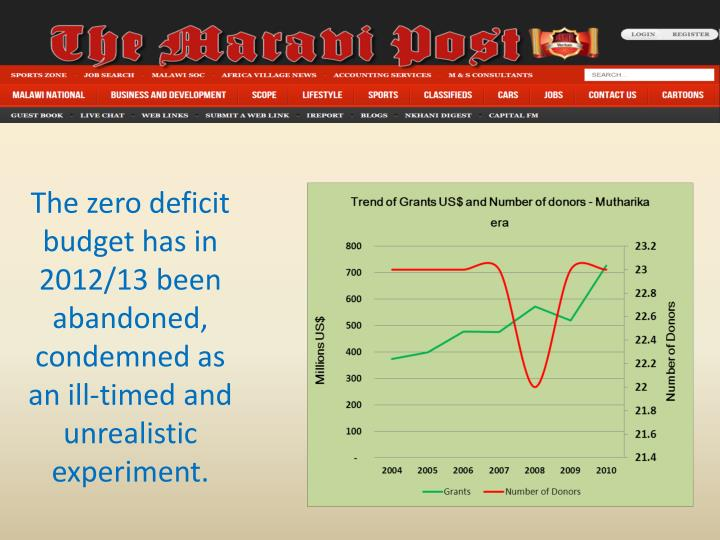 The zero deficit budget has in 2012/13 been abandoned, condemned as an ill-timed and unrealistic experiment.