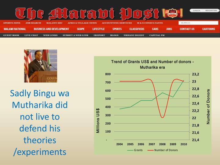 Sadly Bingu wa Mutharika did not live to defend his theories /experiments