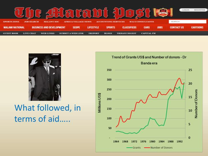 What followed, in terms of aid…..